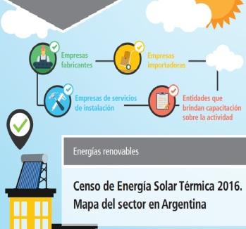 argentina-energia-limpia-xxi