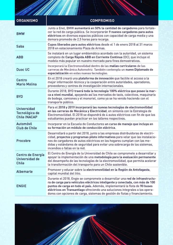 flyer-electro_pagina_2