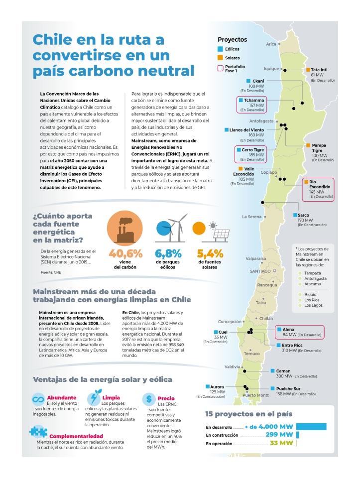 Infografia MS.jpg